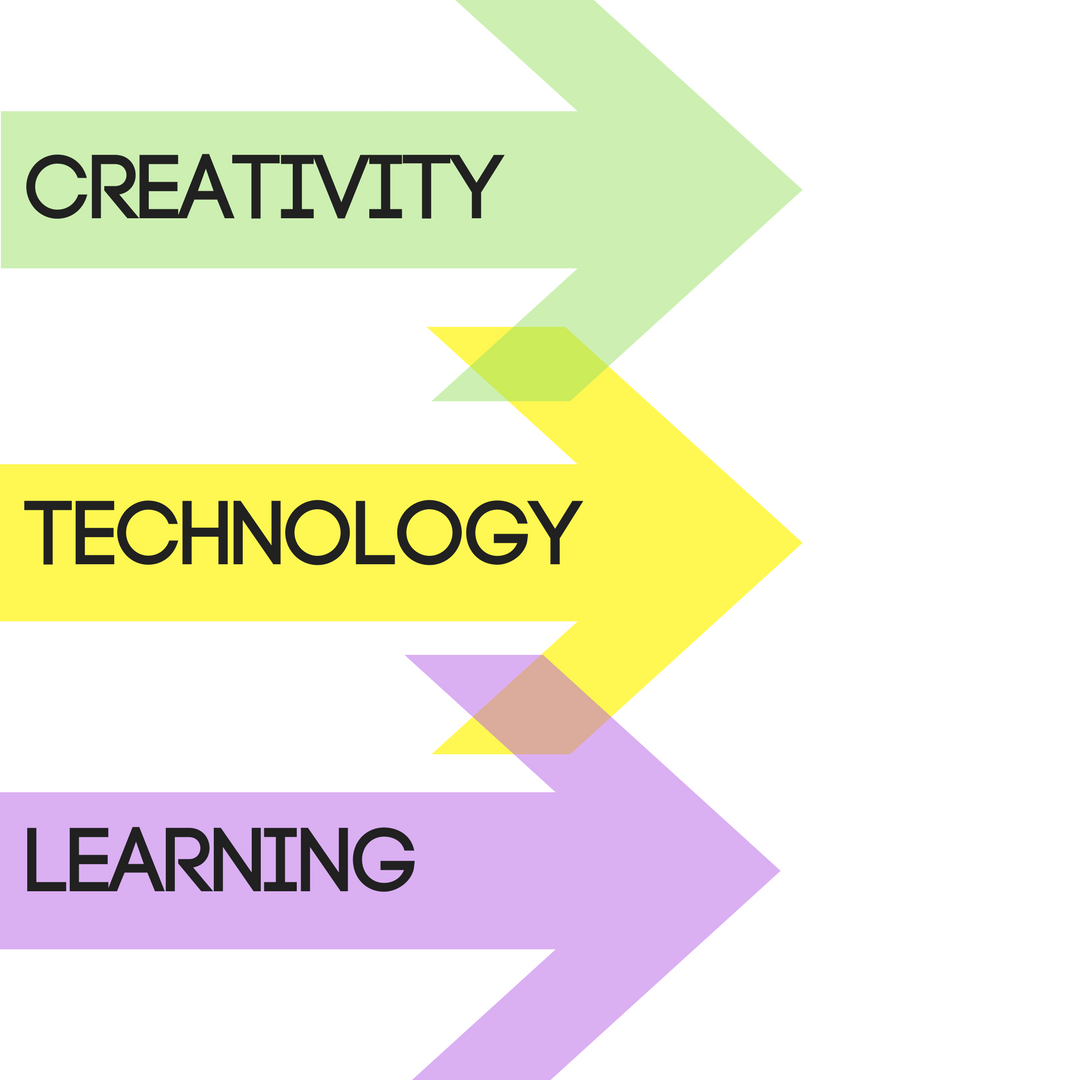 Intersection of Creativity, Technology & Learning: A Conversation - Worlds of Learning
